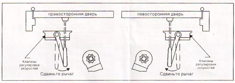 Доводчик Дверной Инструкция По Установке